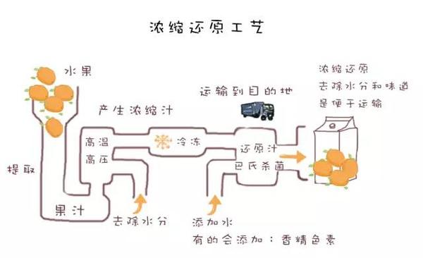 电路 电路图 电子 设计 素材 原理图 600_366